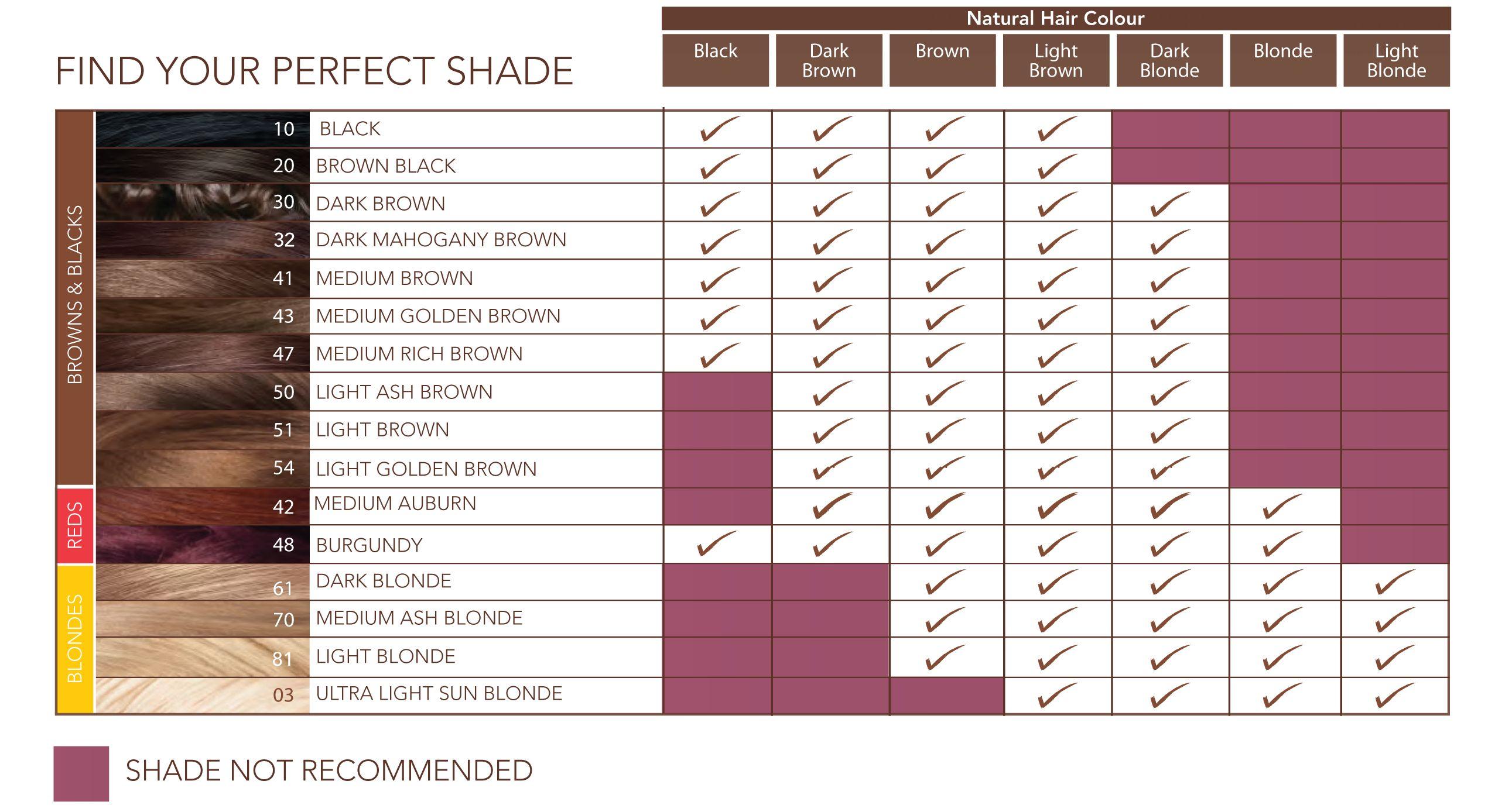 Colorsilk Colour Chart Which Colour Would You Choose Revlon Hair Color Hair Color Shades Hair Color