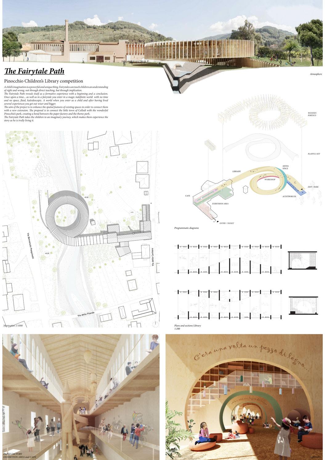 Children's Library architecture competition board winner