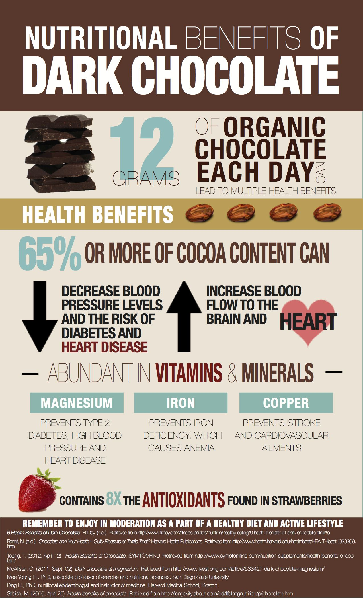 Cocoa: the benefits and harm of the drink 72