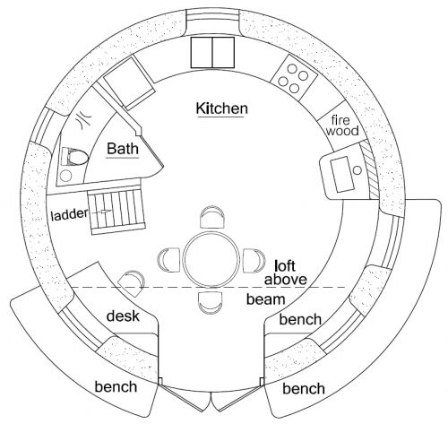 Dome Home Design Ideas: Earth Bag Homes, How To Plan