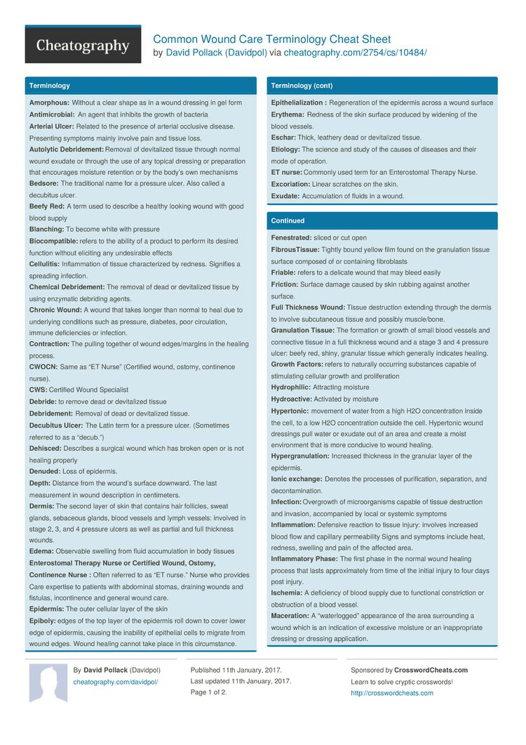 Common wound care terminology cheat sheet by davidpol httpwww common wound care terminology cheat sheet by davidpol httpcheatography 1betcityfo Gallery