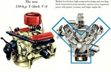 The New 130 H P Y Block V 8 Print Ads Pickup Trucks 1954 Ford Truck 1954 Ford