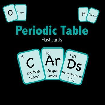 Periodic table of elements flashcards atomic number periodic periodic table of elements flashcards atomic numbermatching urtaz Image collections