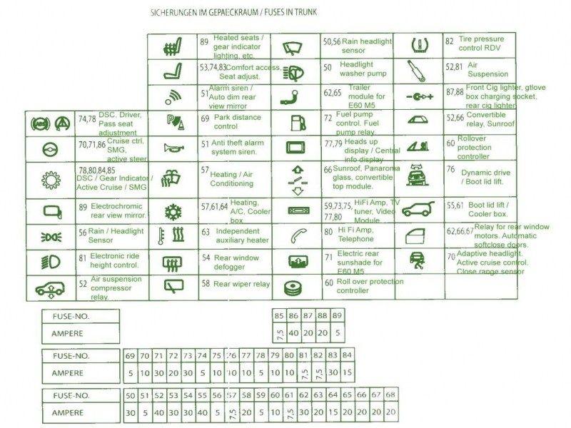 Subaru Fuse Box Diagram 2007 Impreza Auto Genius Wiring 2009