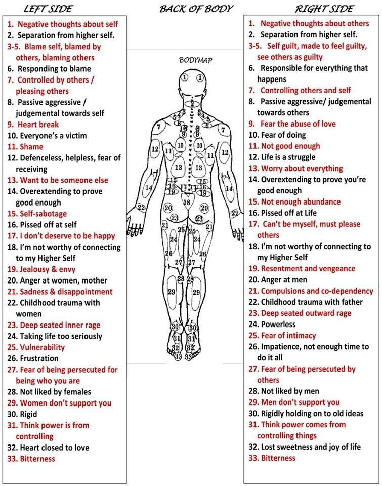 best emotional pain images on pinterest weight loss motivation diet and skinny also rh