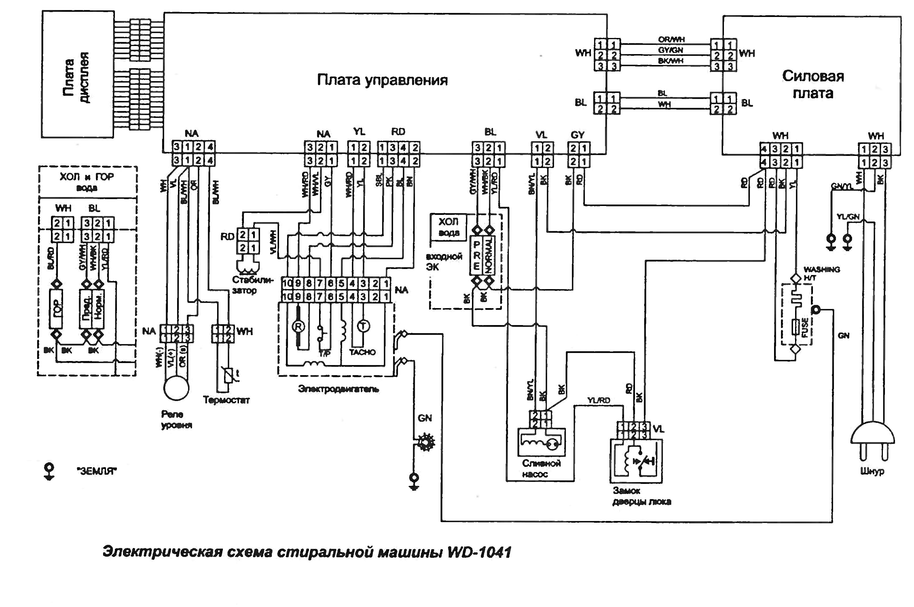 Astonishing Mes 320 Sedan Fuse Box Images - Best Image Diagram ...