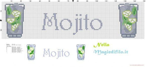 Dish towel cocktail Mojito (click to view)