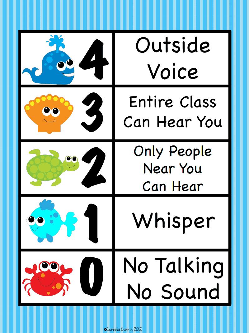 Voice Level Chart PDF pdf - Google Drive | Classroom-Education