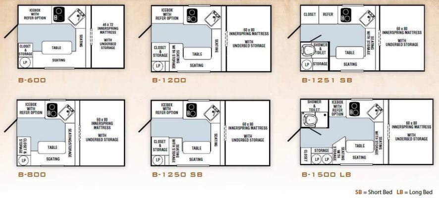 Plans For Camper Small Pickup Camper Flooring Truck Camper