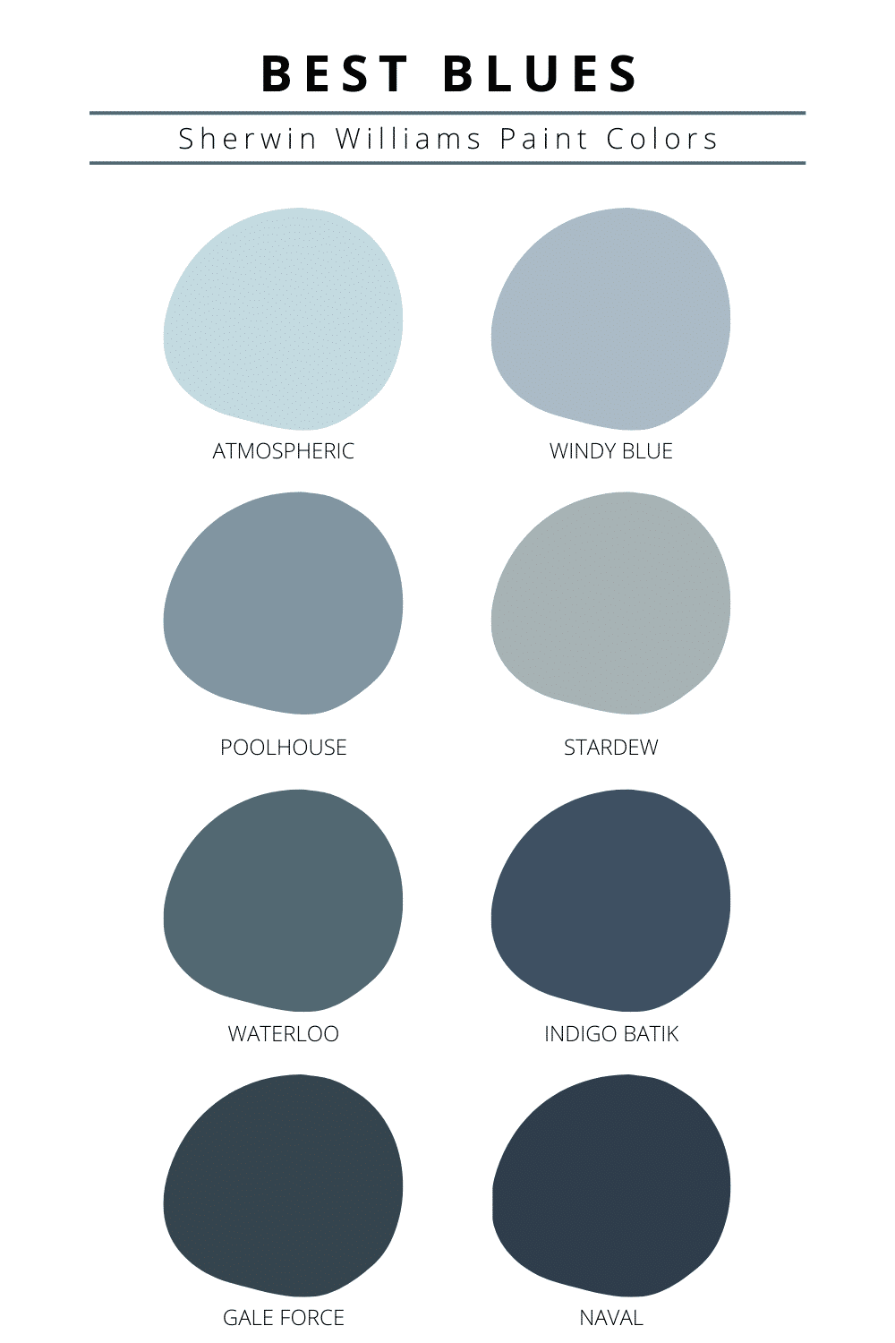 Check out the best selling and top used Sherwin Williams Best Blue Paint Colors of 2020. You'll see the rooms painted in the color and discuss the undertones and where they work best. #swblues #swwaterloo #swnaval #swatmospheric #swstardew #sherwinwilliams