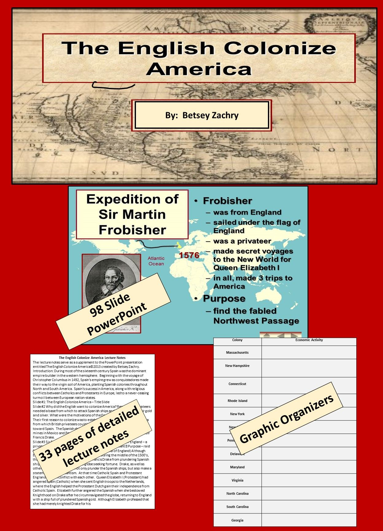 The English Colonize America Powerpoint Lecture Notes