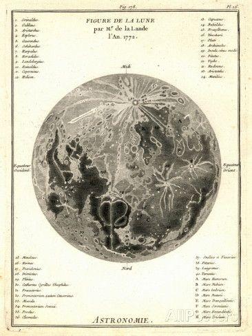 Early Map of the Moon, 1772 Valokuvavedos