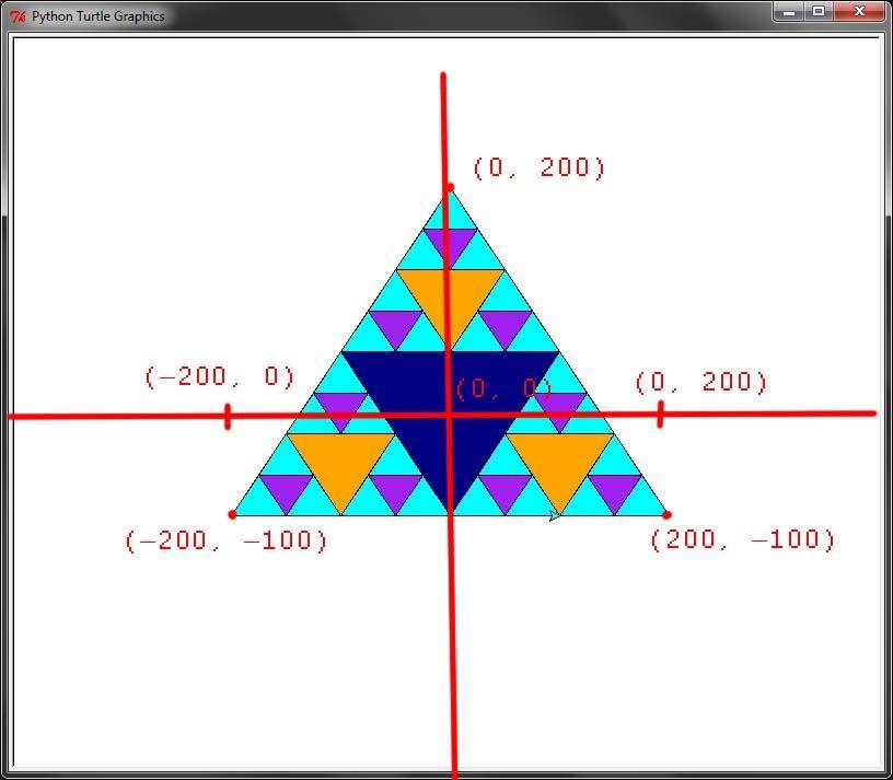 best sierpinski triangle coloring sheet httpcoloringpagesgreatsciencebest - Html Color Sheet