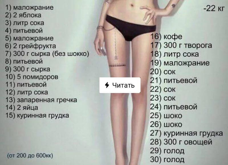 Жесткая диета для похудения ног