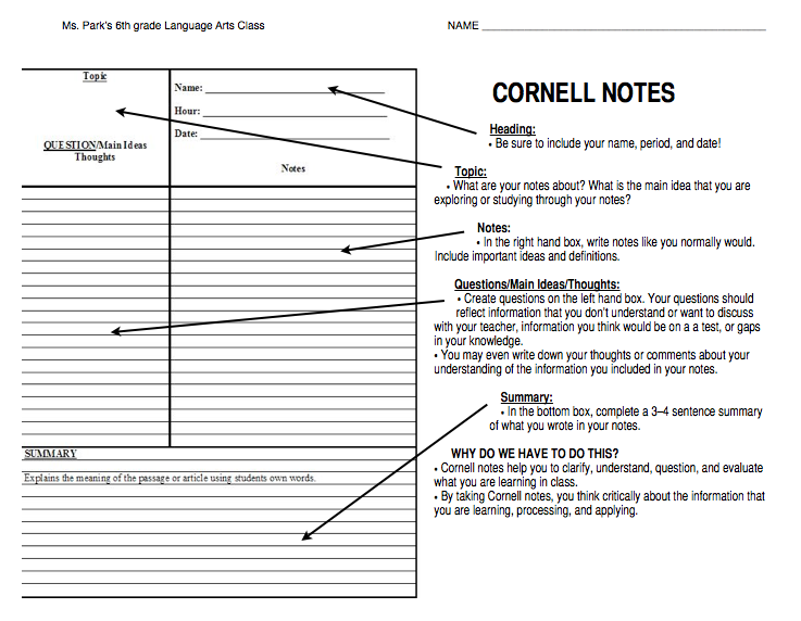 Cornell Notes How To In The Classroom With Ms Wood  Math