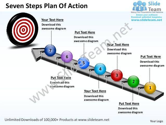 sales plan ppt google search presentations pinterest action