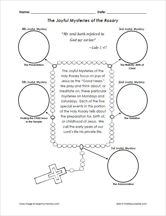 Help Children Learn About The Joyful Mysteries With Cut And Paste Fun Use This Activity Sheet In Home Or Classroom Catechesis To