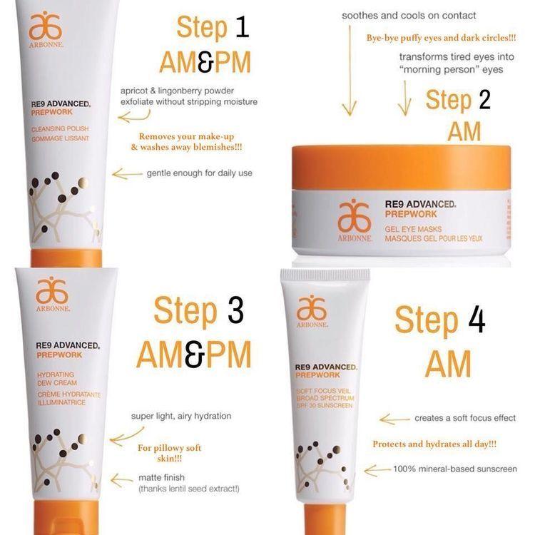 Arbonne skincare in 2020 Skin care redness, Arbonne skin