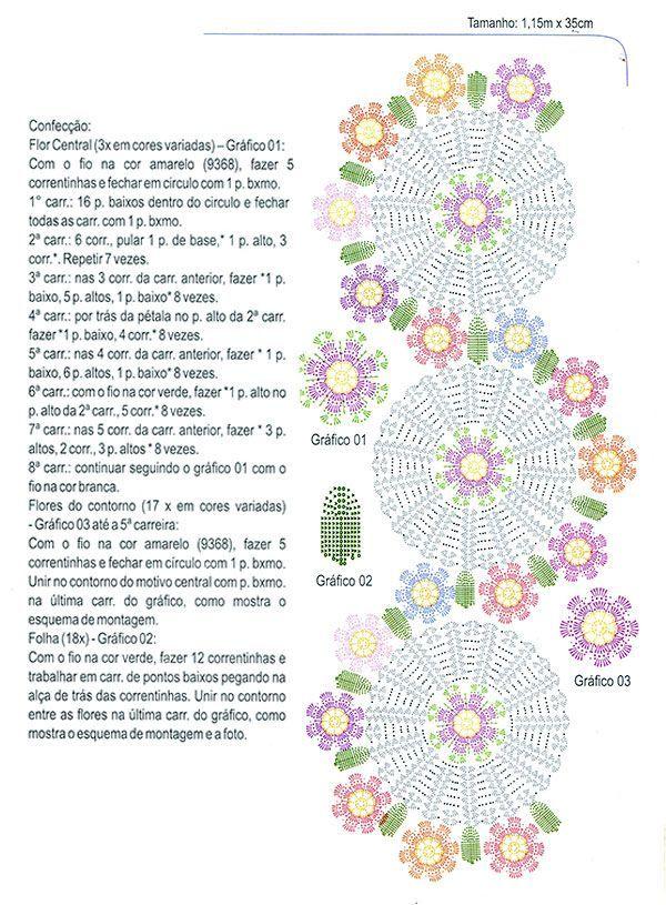Luty Crochet Arts: Carpet Crochet + Graphics. | crochet tapetes ...
