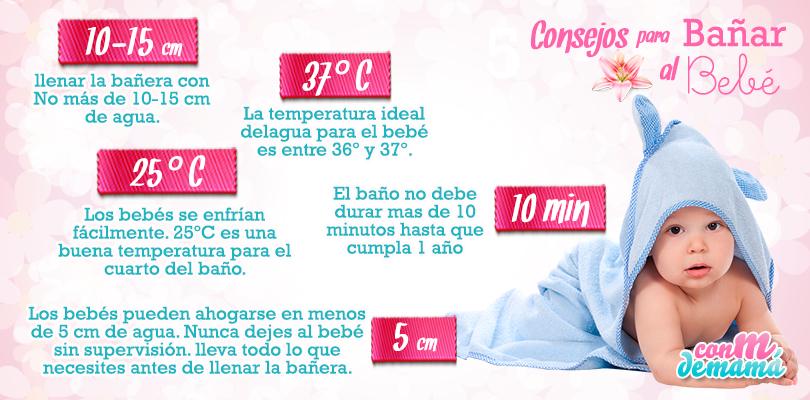 Tipparamamá Conoce Estos 5 Consejos Que Harán Más Sencilla La Tarea De Bañar Al Bebé Pregnant Baby Face Sleep Eye Mask