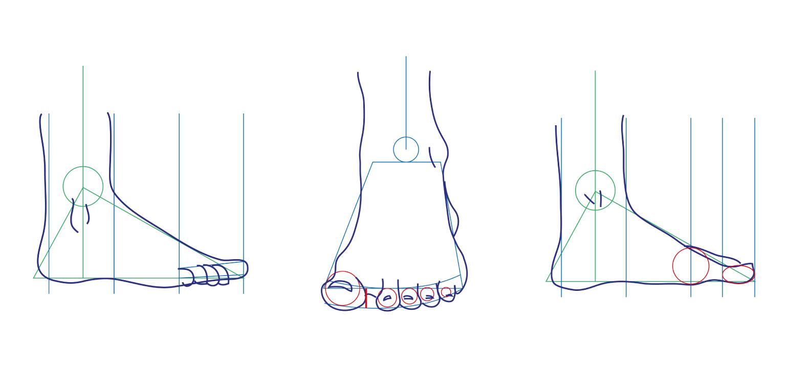 Dibujo Estructura Del Pie De Frente Y De Perfil Como Dibujar Pies Cómo Dibujar Como Dibujar Animes