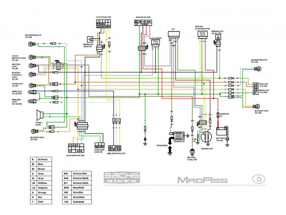 Honda Wave 125 Wiring Diagram Download Electrical Wiring Diagram Electrical Diagram Motorcycle Wiring