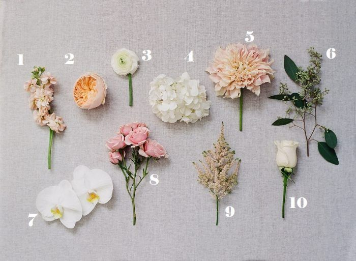 Save V Splurge Floral Centerpieces With Images Budget