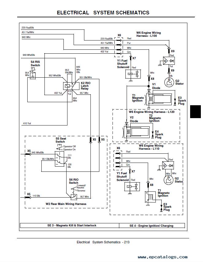 John Deere Gator Starter Wiring Diagram : deere, gator, starter, wiring, diagram, Deere