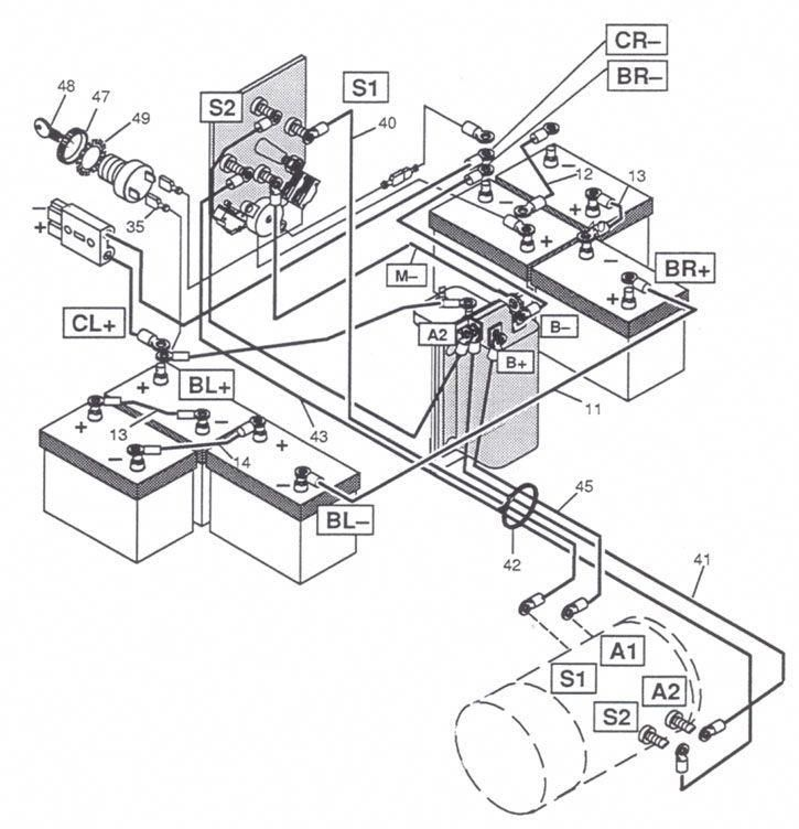 Ez Go Txt Wiring Diagram 1205