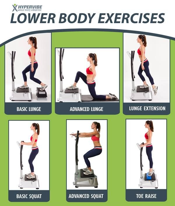 Lower body exercises that you can do on the hypervibe machine facebook also best vibration plate images workouts rigs work outs rh pinterest