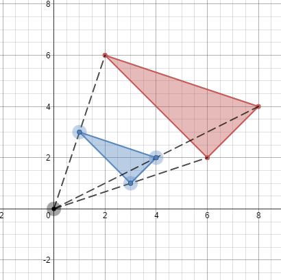 Working With Dilations Activity Builder By Desmos Math Geometry Teaching Geometry 8th Grade Math