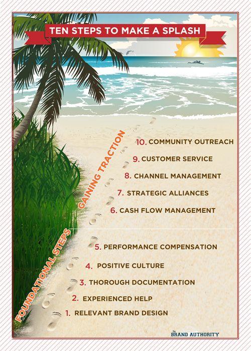 Ten Steps to Make a #Branding Splash - #Infographic