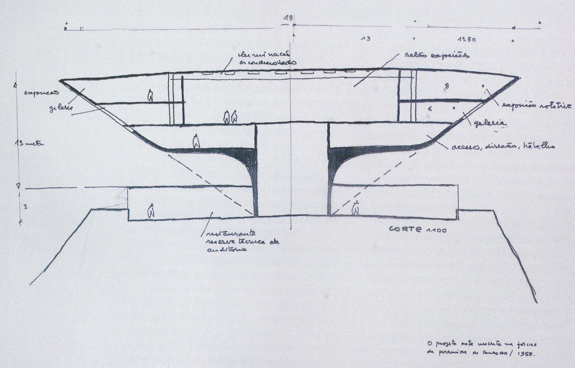 Niemeyer - Niteroi