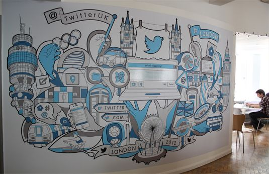 21 incredibly cool design office murals office walls for Creative mural art