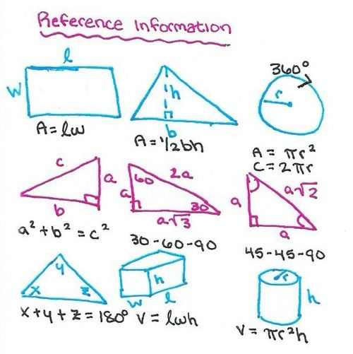 Last Minute Sat Math Tips Sat Math Studying Math Math Tricks