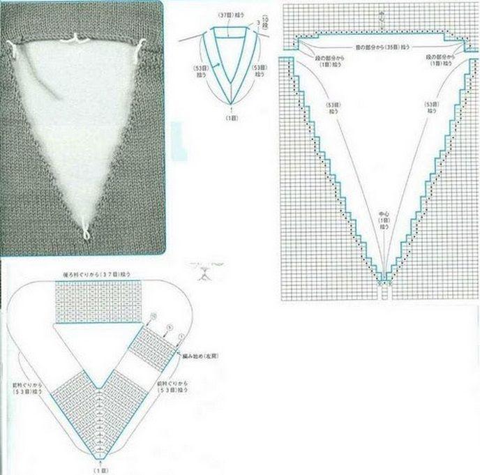 Схема горловины спицами фото