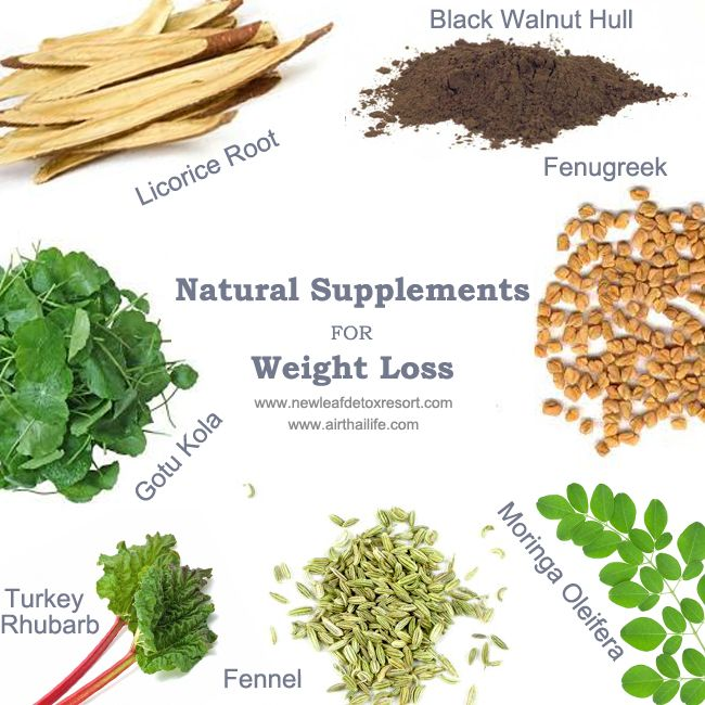 best natural supplements for weight loss
