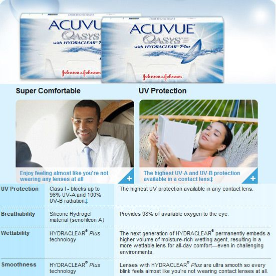 Buy Acuvue Oasys Contact Lens At A Specially Discounted Price