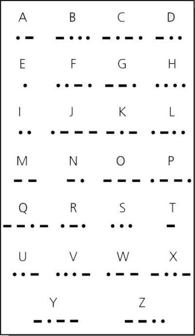 Morse Code Adobe PDF file   x   Tattoos, Sibling tattoos, Morse code