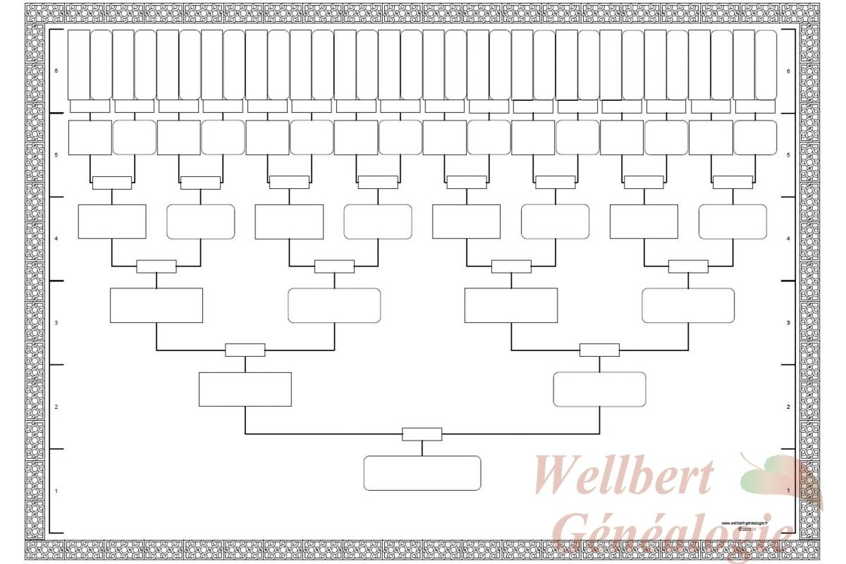 See Printable Family Tree Template Fingerprint Templates Free Sample