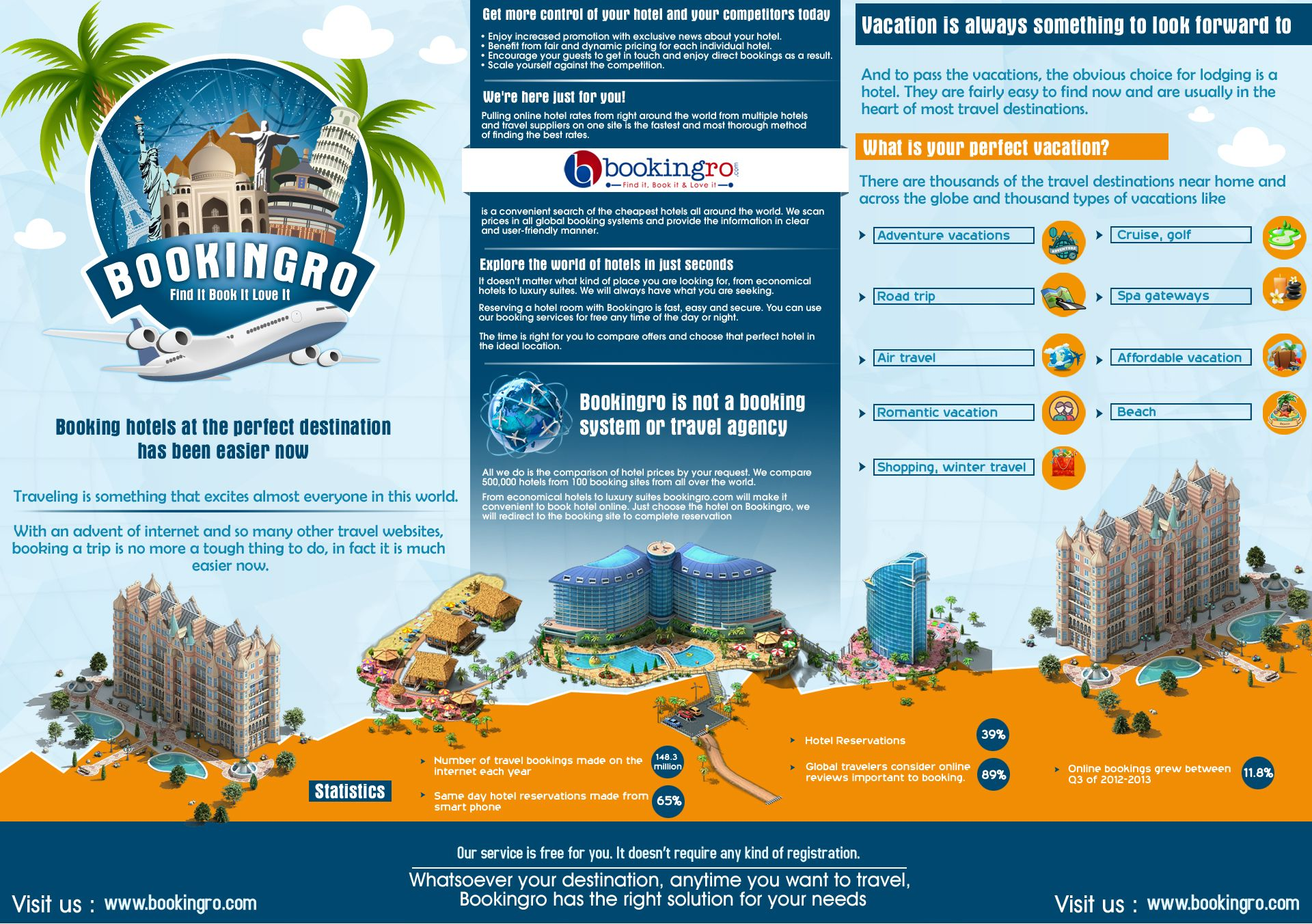 Pin By Junaid Khan On Infography Travel Destinations Vacation Travel