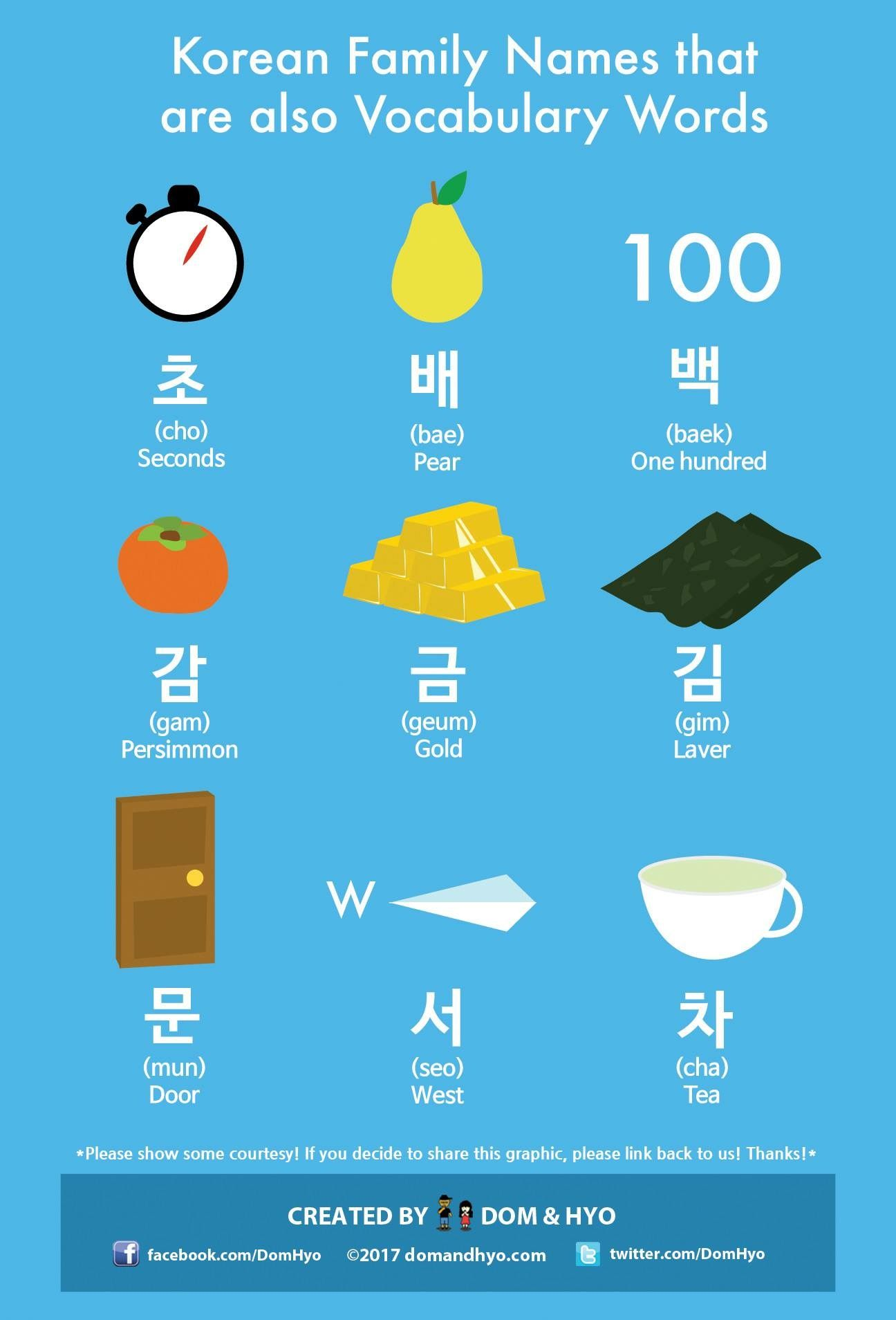 Korean Family Names That Are Also Vocabulary Words