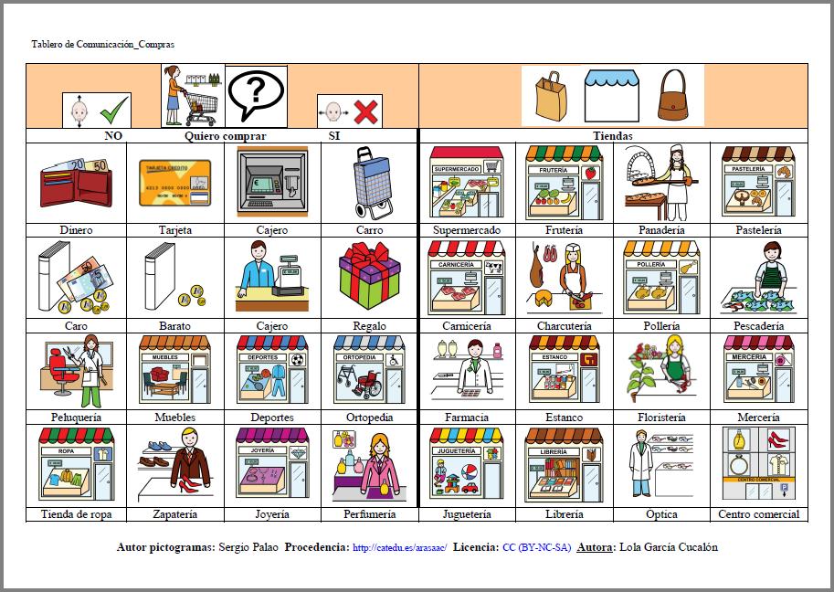 MATERIALES - Tableros de comunicación: Tiendas 2.  Se compone de varios tableros para adultos con dificultades en la expresión. La finalidad es cubrir las necesidades básicas del día a día: alimentación, vestido, emociones, aseo, salidas, acciones…y poder comunicarlas. Puede servir también para al interlocutor para preguntar.  http://arasaac.org/materiales.php?id_material=678