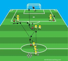 Y Shooting2 Gif 501 449 Pixels Youthbasketballtraining Voetbal Oefeningen Voetbal Training Voetbaltraining