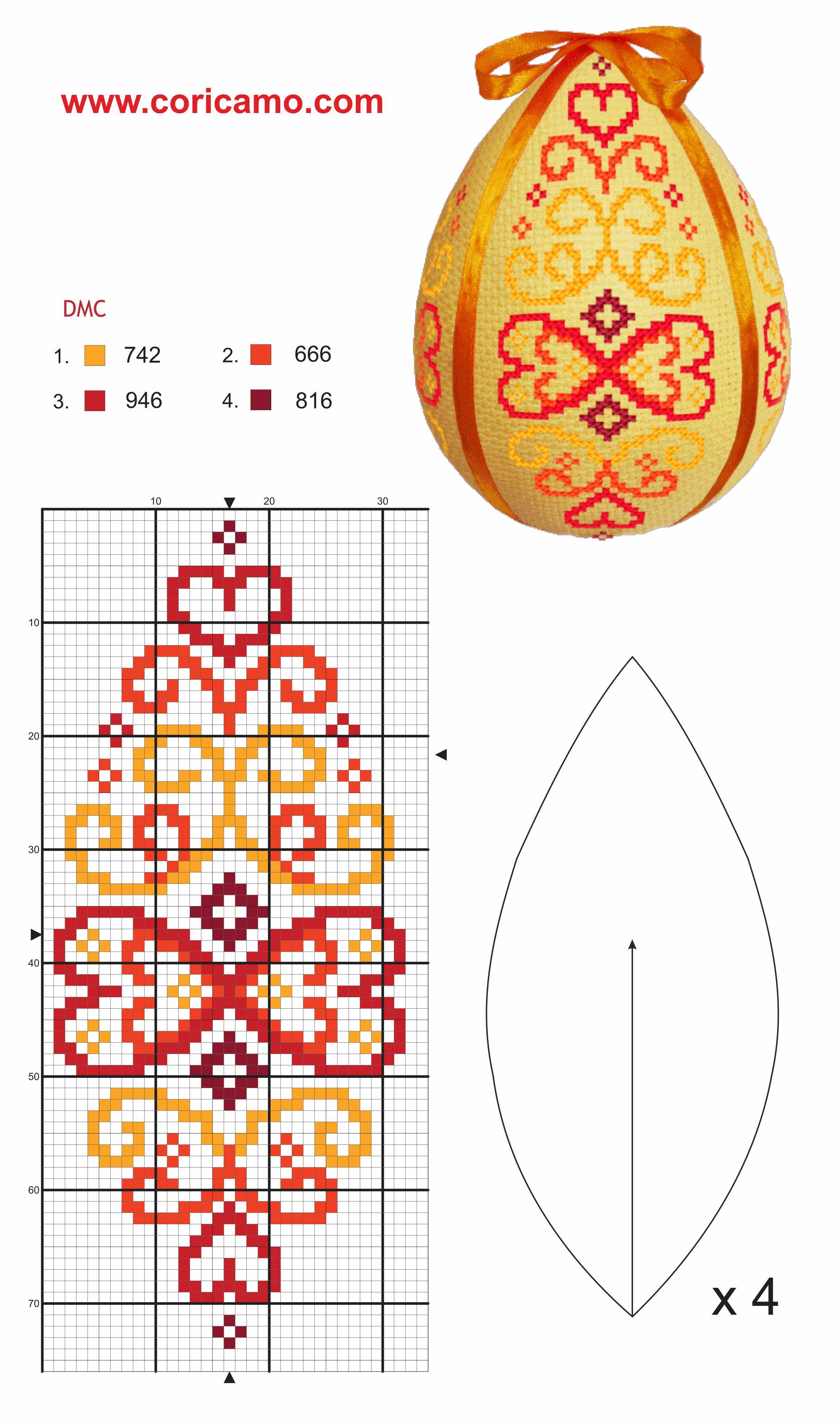 Pin auf cross stitch | Pinterest | Ostereier, Ostern und Kreuzstich