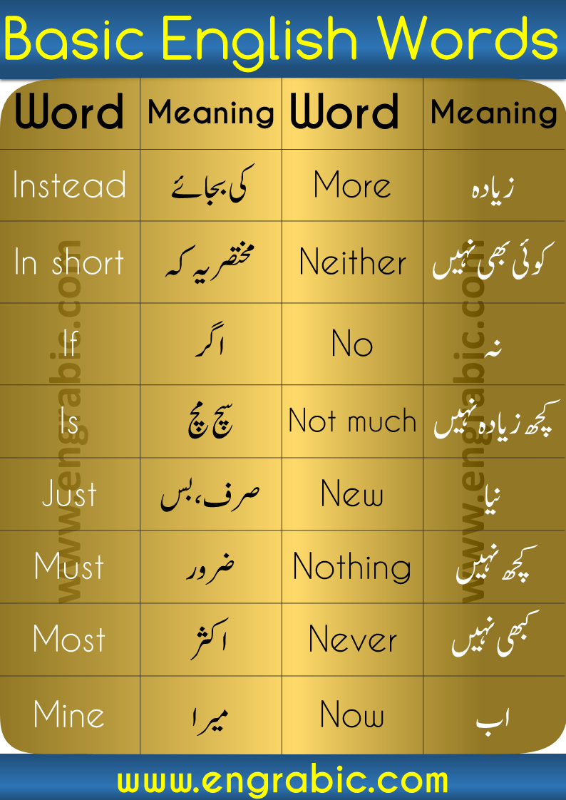 English to Urdu Meanings   English vocabulary words learning ...