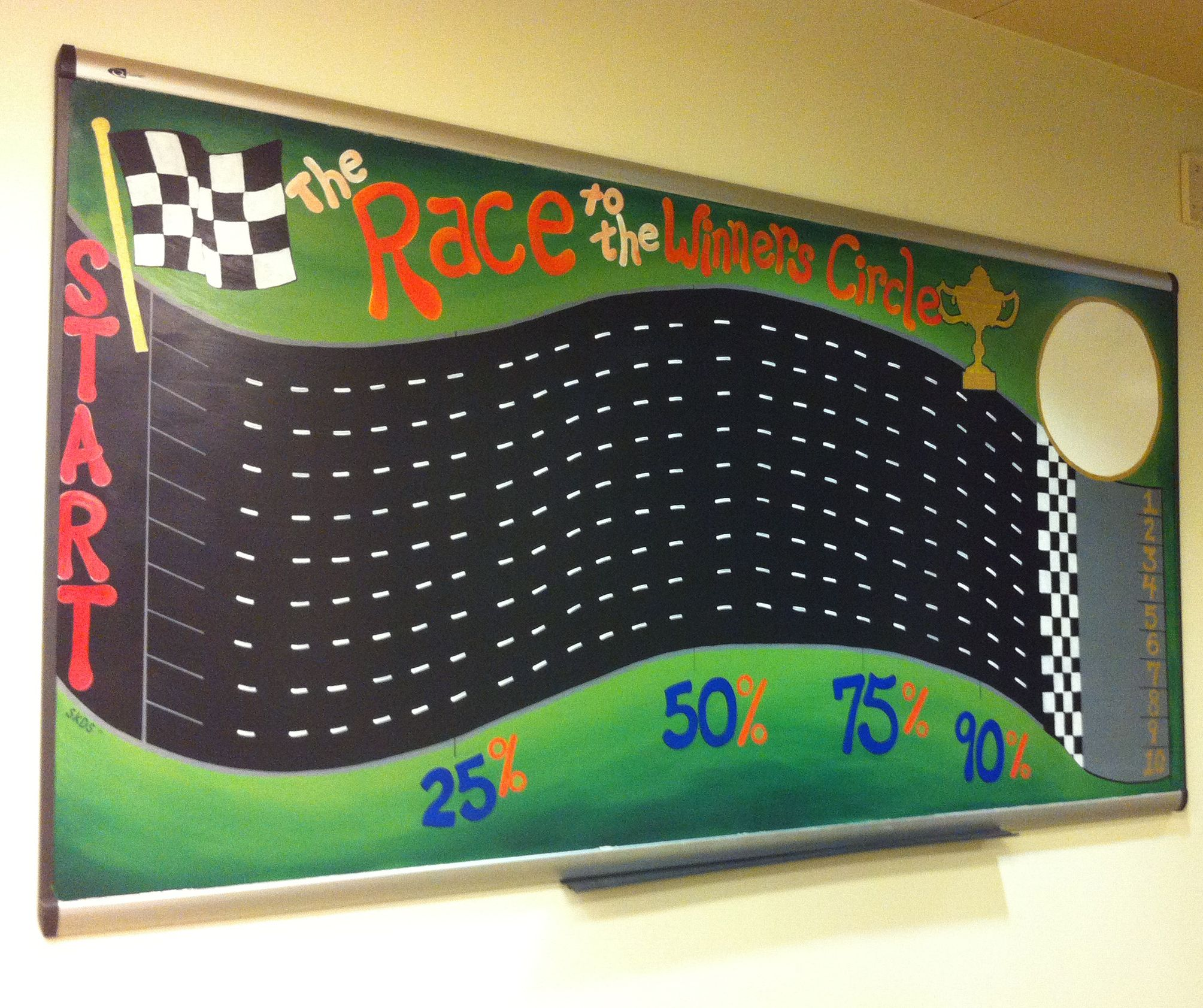 Race track printable board games - The Race To The Winners Circle A Sales Motivation Board