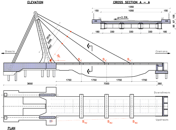 Plan Elevation Cross Section : Elevation plan and cross section of the investigated