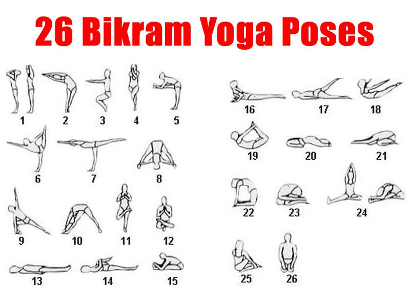 26 2 The Bikram Series Bikram Yoga Poses Yoga Poses Chart Hot Yoga Poses