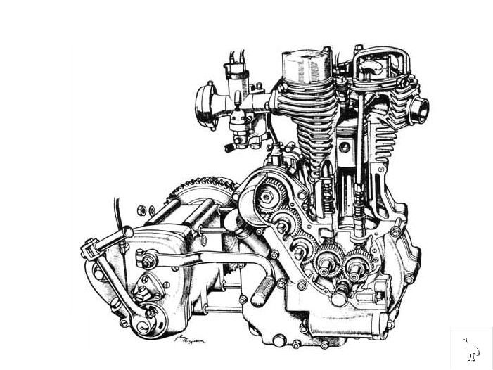 Royal Enfield Bullet Engine-Cutaway, Royal Enfield Bullet